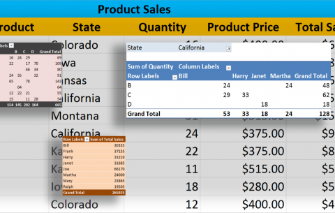 pivot-tables-in-excel